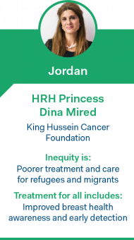 HRH Princess Dina Mired of Jordan