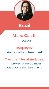 Maira_Brazil_inequity_T4A.png
