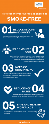 Smokefree workplace infographic