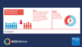 NCDA Alliance - Bupa Report