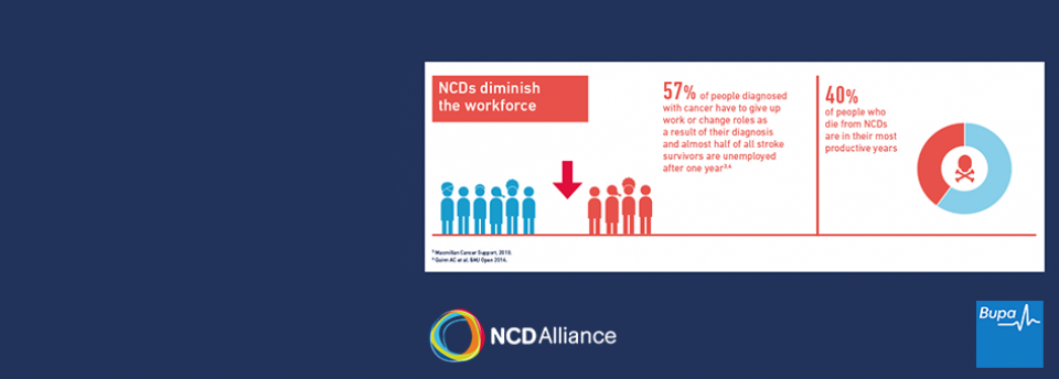 NCDA Alliance - Bupa Report