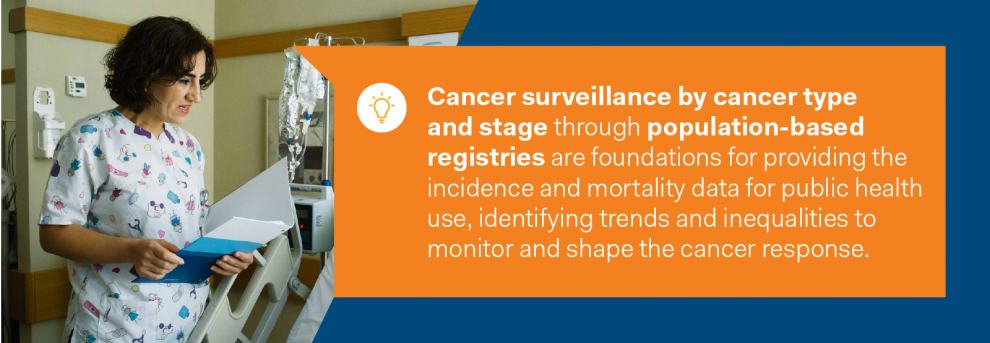 Infographics_Cancer_surveillance@2x.png