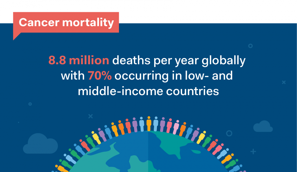 Cancer mortality