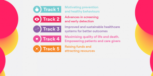 The five tracks for the 2018 World Cancer Congress are announced