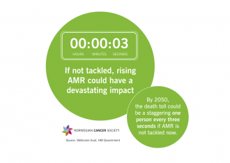 If not tackled, rising AMR could have a devastating impact