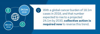 Infographics_Cancer_burden_resolution@2x.png